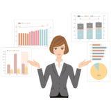 Affärskvinnan som förklarar en graf Arkivfoto