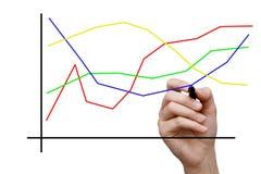 affärskvinnateckningsdiagram Arkivfoto