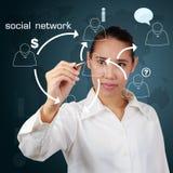Affärskvinnor som skriver begrepp det sociala nätverket Arkivbilder
