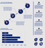 Affärsmall - framtida måldiagram + diagram Arkivbilder