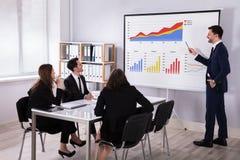 Affärsman Explaining Graphs To hans kollegor royaltyfri bild