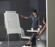 Affärsman Giving Presentation On Flipchart fotografering för bildbyråer