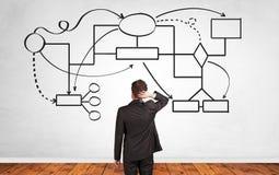 Affärsman i tvivel som söker efter lösningsbegrepp med det organisatoriska diagrammet arkivfoto