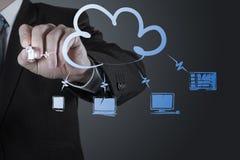 Affärsman som arbetar med ett beräknande diagram för moln på nytt Co royaltyfria bilder