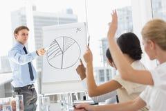 Affärsman som framlägger pajdiagrammet till kollegor som frågar frågor Fotografering för Bildbyråer