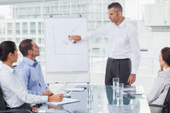 Affärsman som ger presentation till hans kollegor royaltyfri fotografi