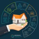 Affärsman som rymmer ett hus Real Estate affär Infographic med symboler Arkivbild
