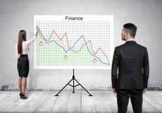 Affärsman som ser kvinnan som ger presentation på minnestavlan med finansgrafer arkivfoto