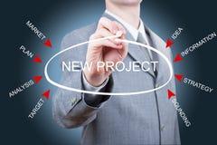 Affärsman som skriver tangenterna för ett nytt projekt arkivbild