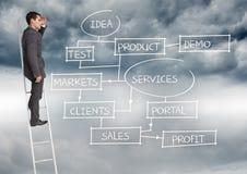 Affärsmananseende på en stege mot affärsidéer i bakgrund arkivbild