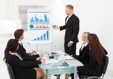 AffärsmanGiving Presentation To kollegor Arkivfoton