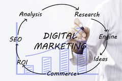 Affärsmanhand som drar den Digital marknadsföringen, begrepp Royaltyfri Bild