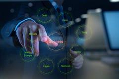Affärsmanhanden visar diagrammet av affärsframgång Arkivfoto