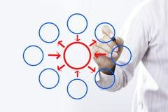 Affärsmanhandstilförlaga och efterbehandling med mitten diagram Royaltyfri Fotografi