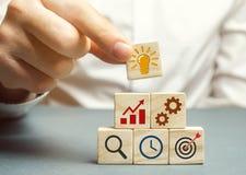 Affärsmannen bildar en affärsstrategi Begreppet av framkallning av innovativa teknologier Handlingsplan ledning, forskning, royaltyfri foto