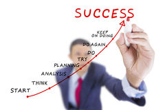 Affärsmannen ser upp och handstilmomentet till framgång Arkivfoton