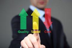 Affärsmannen som skriver begrepp för industriell produkt av ökande kvalitet - rusa och förminskade kostnad Arkivfoto