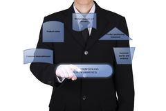 affärsmanpress till att marknadsföra diagramanalys på blått knäppas Arkivfoto