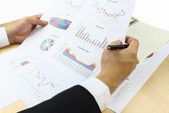 AffärsmanSummary rapport och finansiellt analyserande beställningsplan Arkivbilder