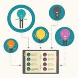 Affärsnätverksbegrepp, organisationsdiagram Royaltyfria Bilder