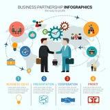 Affärspartnerskapinfographics Arkivfoto