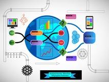 Affärsprocess, Infographics för arbetsflöde samling royaltyfri illustrationer