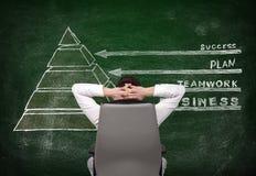 Affärspyramid Royaltyfri Bild