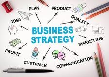 Affärsstrategi, investeringbegrepp royaltyfri bild