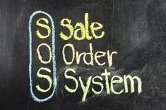 Affärsstrategi SOS Arkivfoto