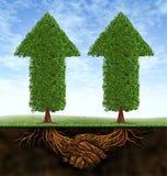 affärstillväxtpartnerskap