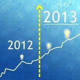 Affärstillväxtplanet fortsätter i 2013 Royaltyfria Foton