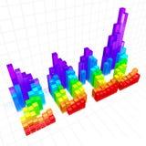 affärsdiagram för 2012 stång Arkivfoton