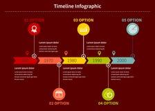 Affaires d'Infographic de chronologie illustration de vecteur