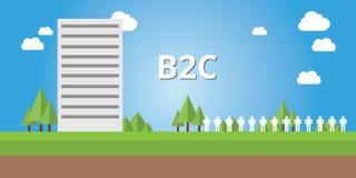 Affaires de B2c au client d'entreprise Photo libre de droits