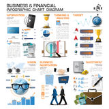 Affare e diagramma di grafico finanziario di Infographic Fotografie Stock Libere da Diritti