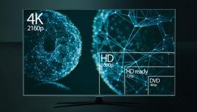 affichage de résolution de la télévision 4K avec la comparaison des résolutions 3d rendent Photos libres de droits