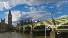 affichage de résolution de la télévision 4K avec la comparaison des résolutions 3d rendent Photo libre de droits