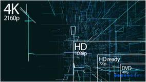 affichage de résolution de la télévision 4K avec la comparaison des résolutions 3d rendent Photographie stock libre de droits