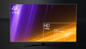 affichage de résolution de la télévision 4K avec la comparaison des résolutions 3d rendent Photos stock