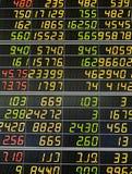 Affichage des citations de marché boursier Image stock