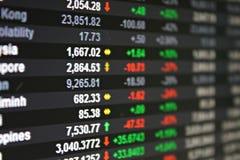Affichage des données de marché boursier d'Asia Pacific sur le moniteur Photo libre de droits