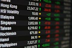 Affichage des données de marché boursier d'Asia Pacific sur le moniteur Image libre de droits