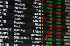 Affichage des données de marché boursier d'Asia Pacific sur le moniteur Photographie stock
