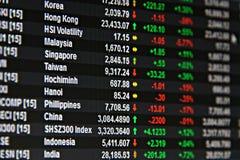 Affichage des données de marché boursier d'Asia Pacific sur le moniteur Images libres de droits