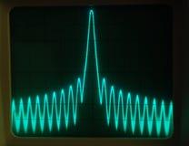 Affichage des formes d'onde Photographie stock libre de droits