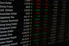 Affichage du taux de change sur le moniteur photo stock