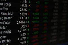 Affichage du taux de change sur le moniteur image stock