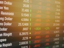 Affichage du taux de change sur le moniteur photos stock
