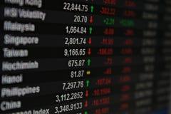 Affichage du taux de change sur le moniteur photographie stock libre de droits