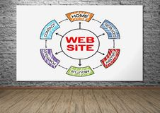 Affiche avec le site Web Photos stock